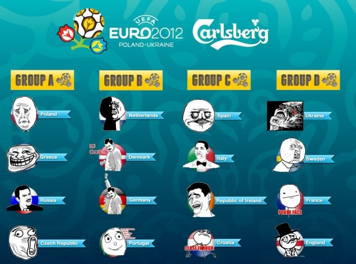 Euro Cup 2012 Teams